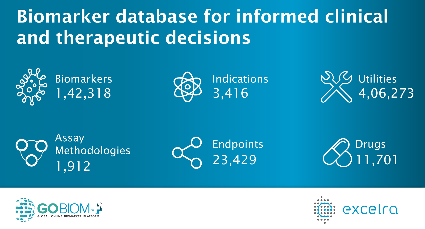 Biomarker-database Updated