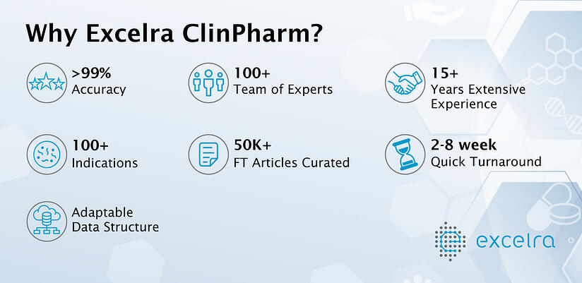 Excelra Clinpharm