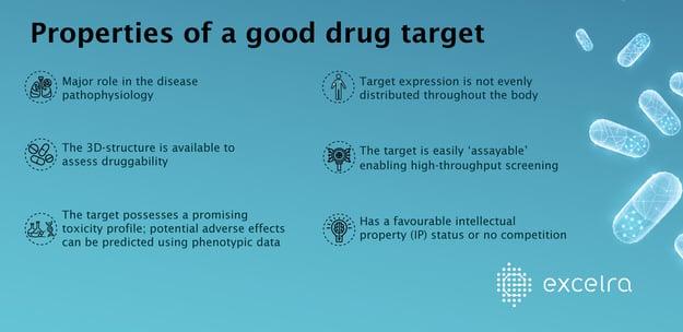Properties-of-a-good-drug-target